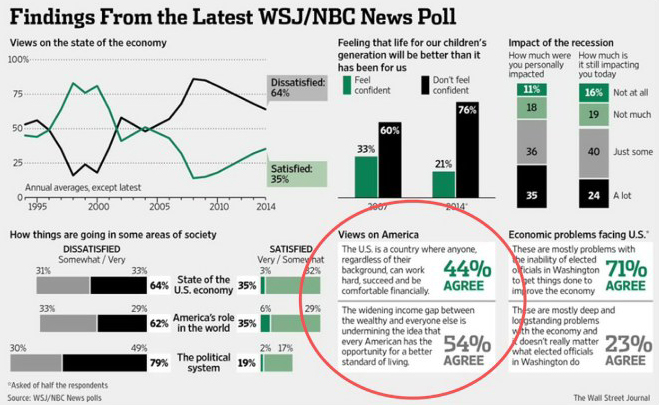 wsj-nbc-news-poll