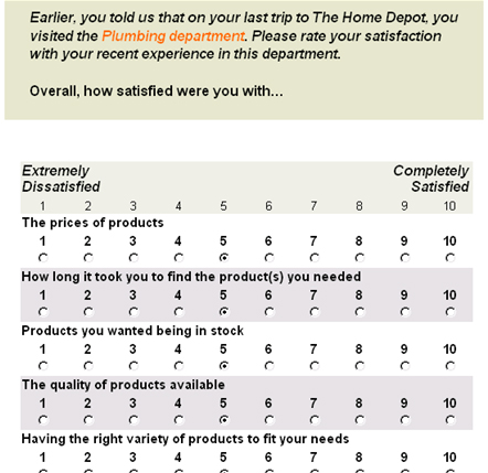 Home depot transaction survey great brook consulting for Home decor questionnaire